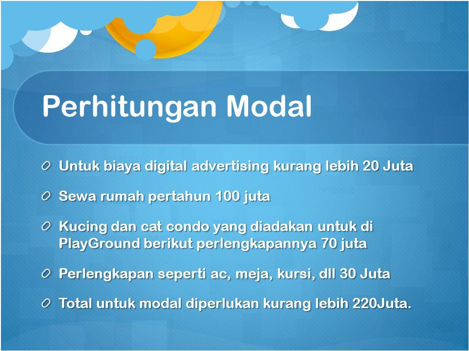 Perhitungan Modal Untuk biaya digital advertising kurang lebih 20 Juta Sewa rumah pertahun 100 juta Kucing dan cat condo yang diadakan untuk di PlayGr