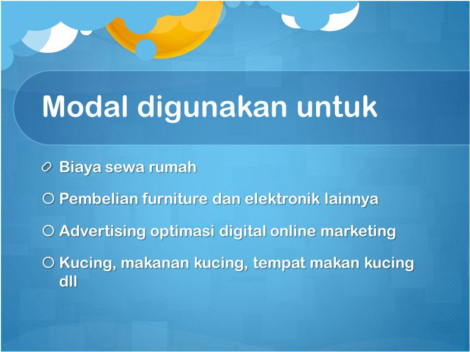 Modal digunakan untuk Biaya sewa rumah  Pembelian furniture dan elektronik lainnya  Advertising optimasi digital online marketing  Kucing, makanan