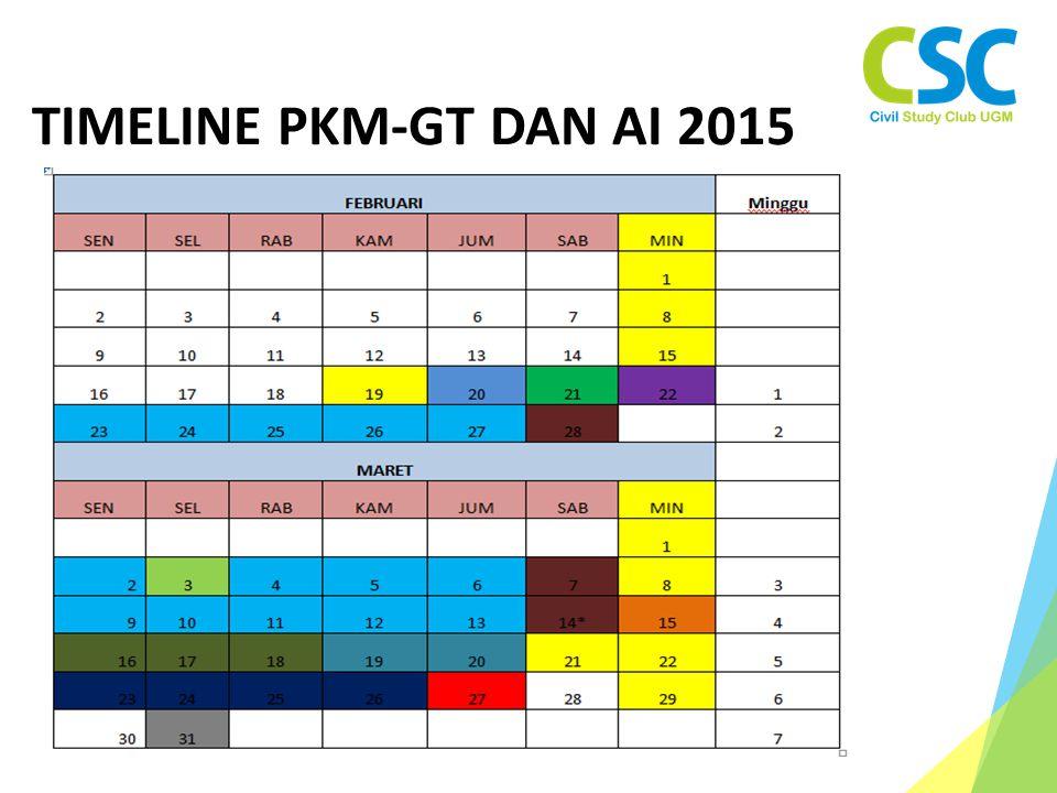 TIMELINE PKM-GT DAN AI 2015