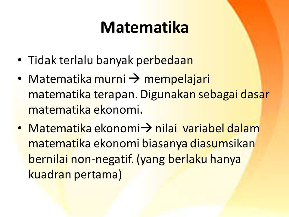 Matematika Tidak terlalu banyak perbedaan Matematika murni  mempelajari matematika terapan. Digunakan sebagai dasar matematika ekonomi. Matematika ek