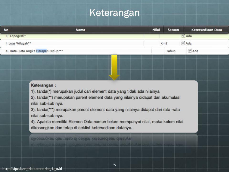 http://sipd.bangda.kemendagri.go.id Keterangan 19