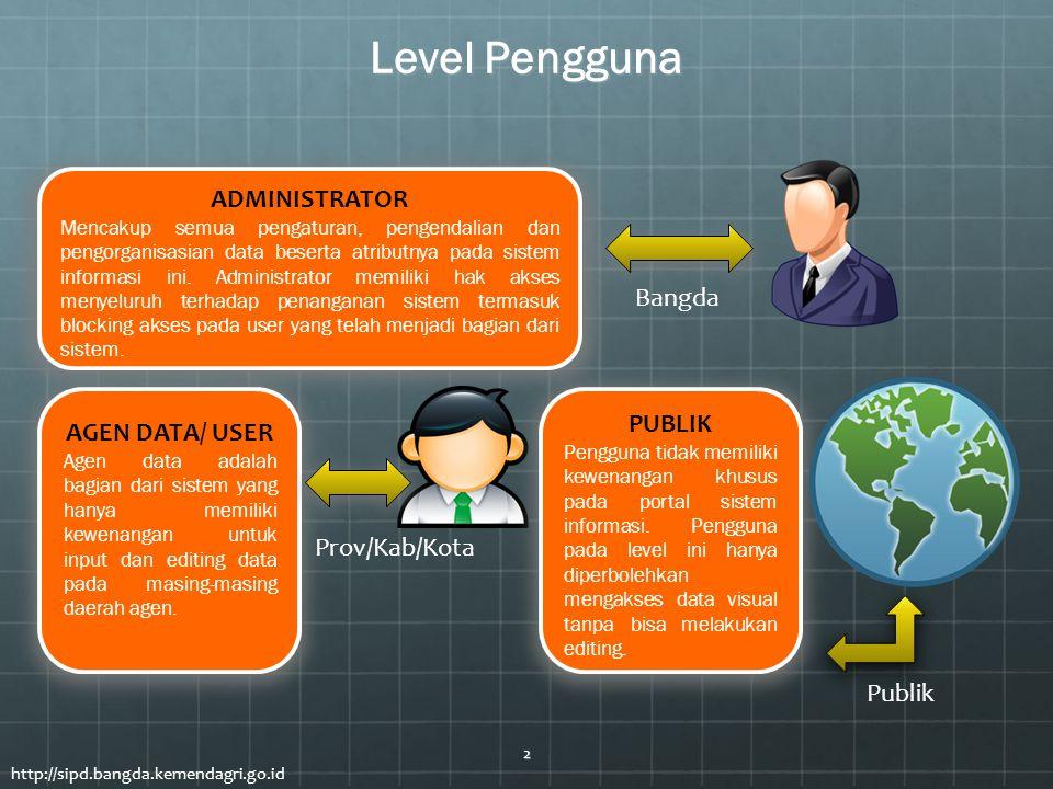 ADMINISTRATOR Mencakup semua pengaturan, pengendalian dan pengorganisasian data beserta atributnya pada sistem informasi ini. Administrator memiliki h