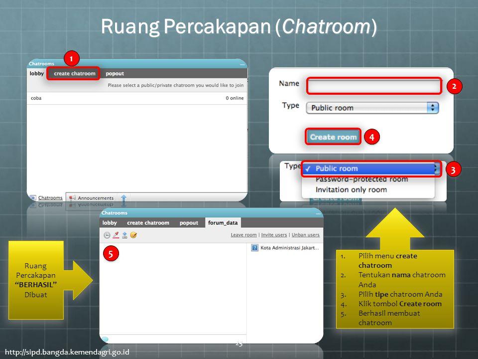 Ruang Percakapan (Chatroom) 1.Pilih menu create chatroom 2.Tentukan nama chatroom Anda 3.Pilih tipe chatroom Anda 4.Klik tombol Create room 5.Berhasil