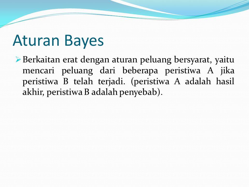 Aturan Bayes  Berkaitan erat dengan aturan peluang bersyarat, yaitu mencari peluang dari beberapa peristiwa A jika peristiwa B telah terjadi. (perist
