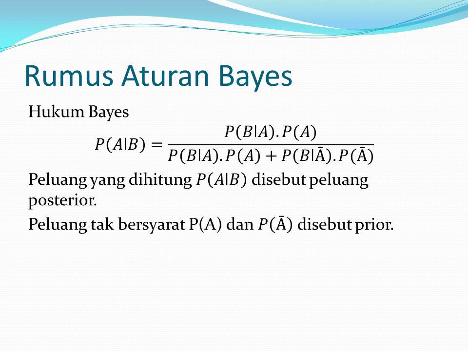 Rumus Aturan Bayes
