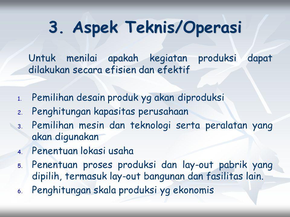 3. Aspek Teknis/Operasi Untuk menilai apakah kegiatan produksi dapat dilakukan secara efisien dan efektif 1. 1. Pemilihan desain produk yg akan diprod