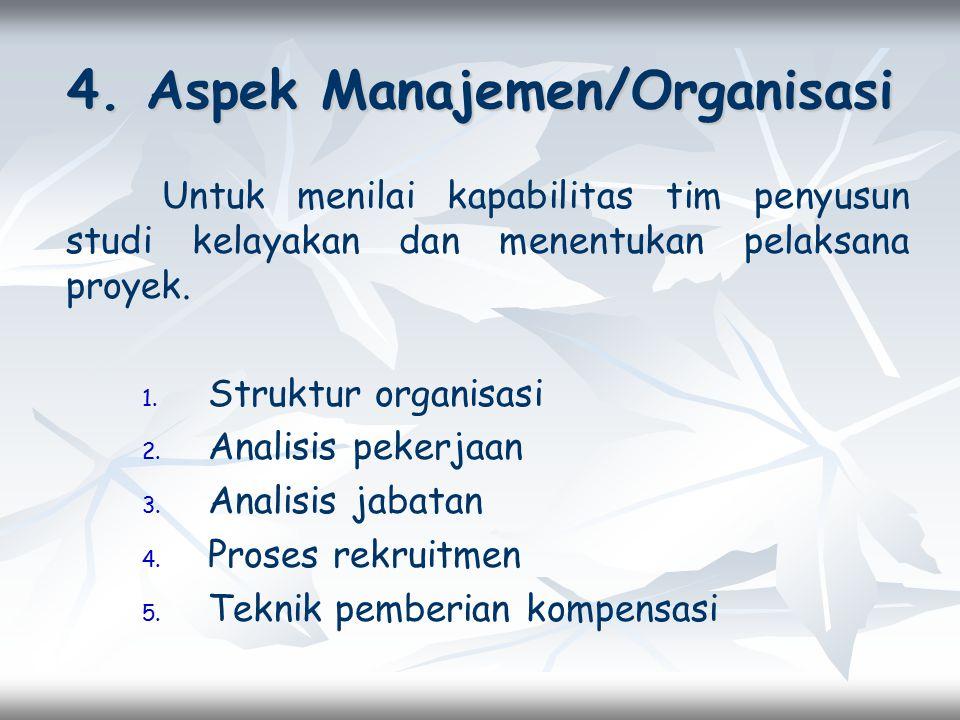4. Aspek Manajemen/Organisasi Untuk menilai kapabilitas tim penyusun studi kelayakan dan menentukan pelaksana proyek. 1. 1. Struktur organisasi 2. 2.