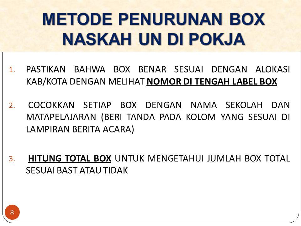 8 1. PASTIKAN BAHWA BOX BENAR SESUAI DENGAN ALOKASI KAB/KOTA DENGAN MELIHAT NOMOR DI TENGAH LABEL BOX 2. COCOKKAN SETIAP BOX DENGAN NAMA SEKOLAH DAN M