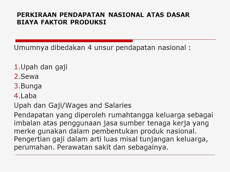 PERKIRAAN PENDAPATAN NASIONAL ATAS DASAR BIAYA FAKTOR PRODUKSI Umumnya dibedakan 4 unsur pendapatan nasional : 1.Upah dan gaji 2.Sewa 3.Bunga 4.Laba U