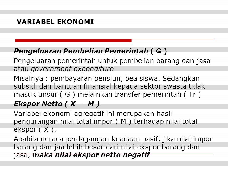LANJUTAN Perkiraan Pendapatan dan Produk Nasional secara matematik : Y = C + I + G + ( X - M )