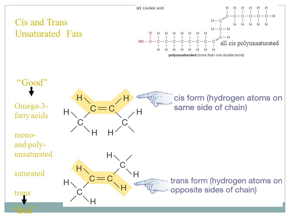 """Cis and Trans Unsaturated Fats all cis polyunsaturated """"Good"""" Omega-3- fatty acids mono- and poly- unsaturated saturated trans """"Bad"""" Cis and Trans Uns"""