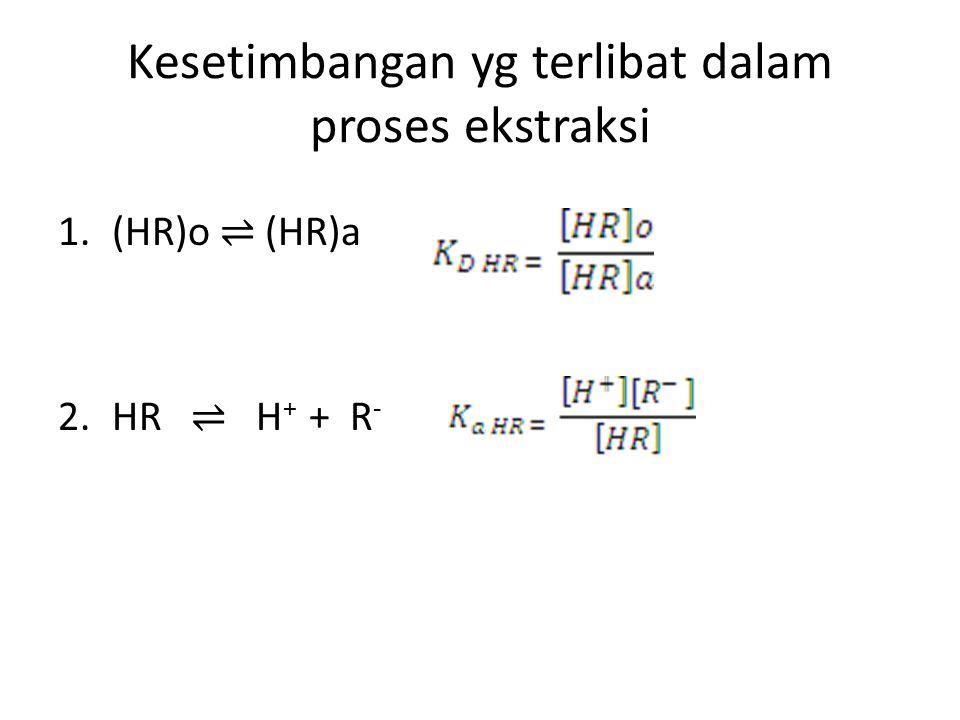 Kesetimbangan yg terlibat dalam proses ekstraksi 1.(HR)o ⇌ (HR)a 2.HR ⇌ H + + R -