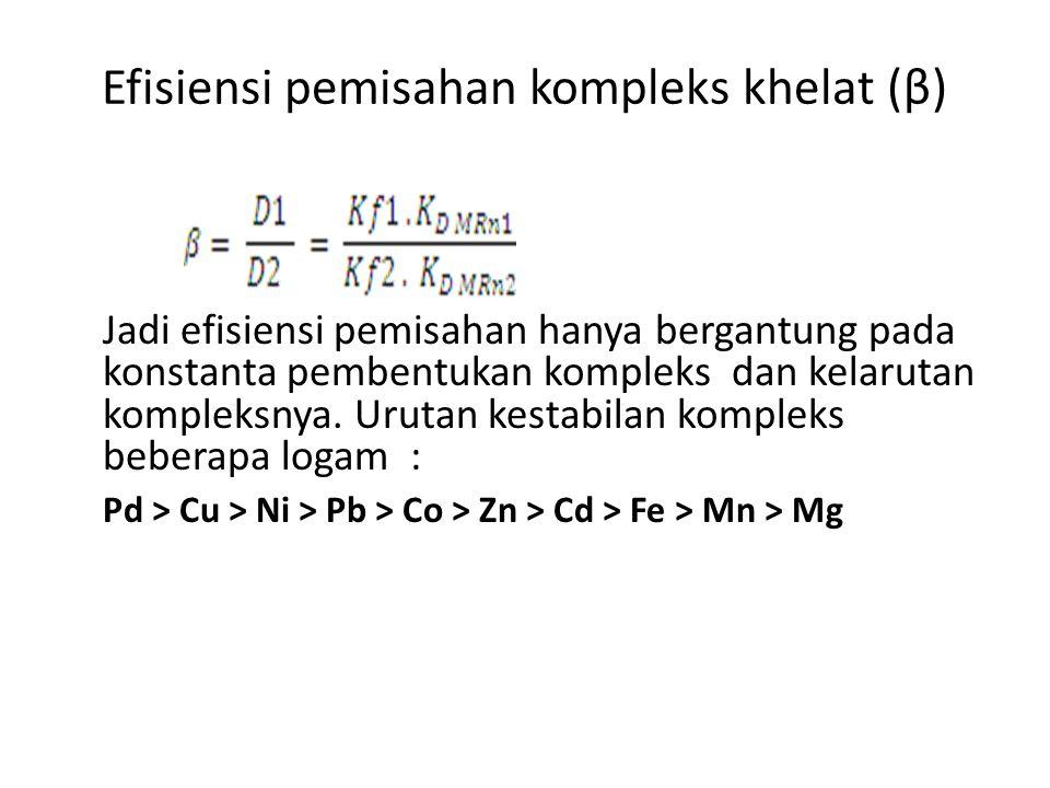 Efisiensi pemisahan kompleks khelat (β) Jadi efisiensi pemisahan hanya bergantung pada konstanta pembentukan kompleks dan kelarutan kompleksnya.