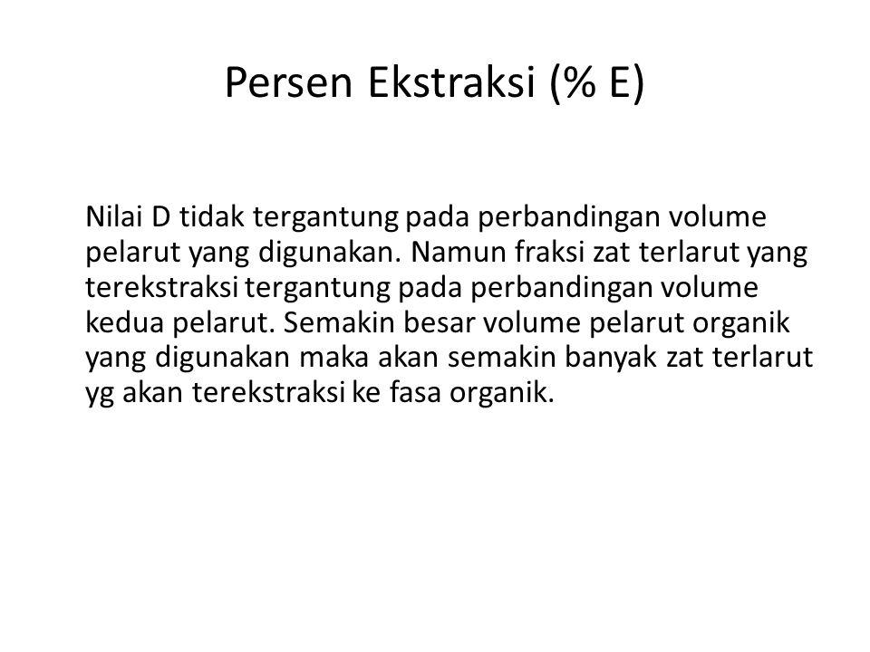 Persen Ekstraksi (% E) Nilai D tidak tergantung pada perbandingan volume pelarut yang digunakan. Namun fraksi zat terlarut yang terekstraksi tergantun