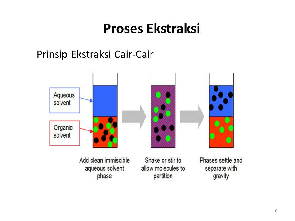 Prinsip Ekstraksi Cair-Cair Proses Ekstraksi 6