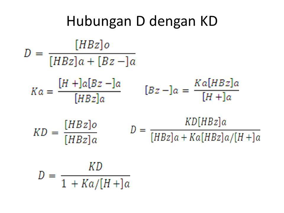 Contoh soal 40 mg I 2 dilarutkan dalam 100 mL air, kemudian diekstraksi dengan pelarut CS 2, pada suhu dimana D I 2 antara CS 2 dan air adalah 400.
