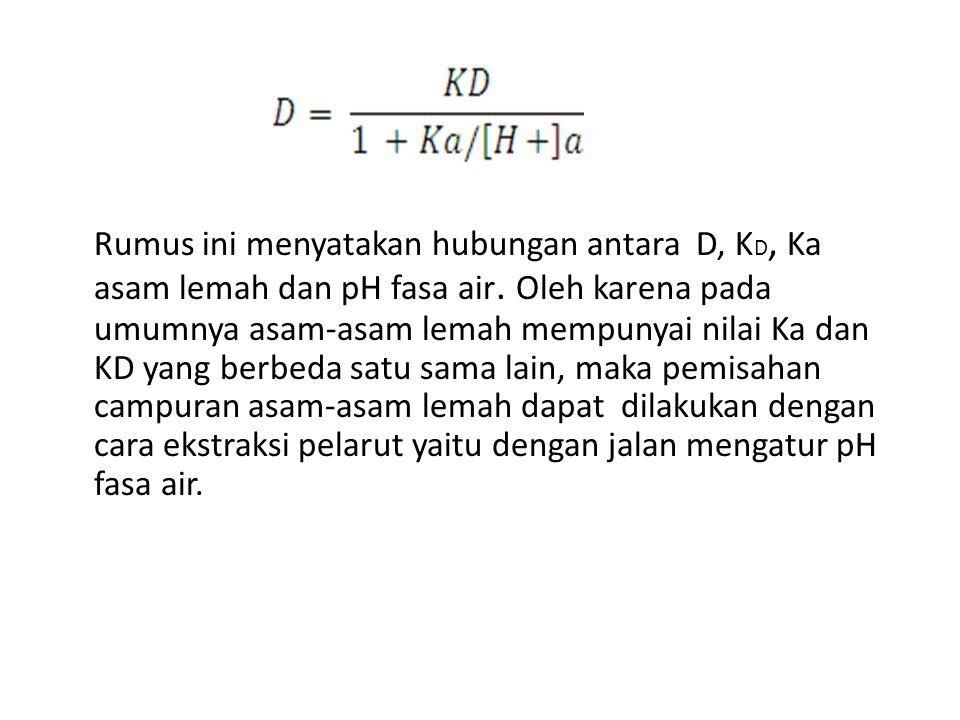 Rumus ini menyatakan hubungan antara D, K D, Ka asam lemah dan pH fasa air. Oleh karena pada umumnya asam-asam lemah mempunyai nilai Ka dan KD yang be