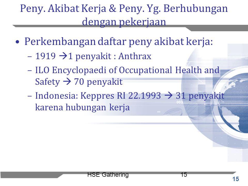 15 HSE Gathering15 Peny. Akibat Kerja & Peny. Yg. Berhubungan dengan pekerjaan Perkembangan daftar peny akibat kerja: –1919  1 penyakit : Anthrax –IL