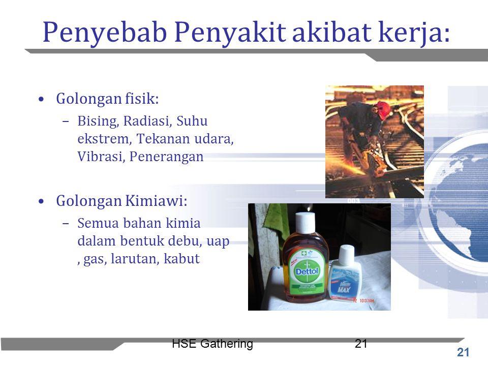 21 HSE Gathering21 Penyebab Penyakit akibat kerja: Golongan fisik: –Bising, Radiasi, Suhu ekstrem, Tekanan udara, Vibrasi, Penerangan Golongan Kimiawi