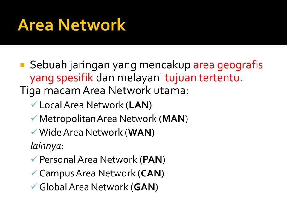  Sebuah jaringan yang mencakup area geografis yang spesifik dan melayani tujuan tertentu. Tiga macam Area Network utama: Local Area Network (LAN) Met