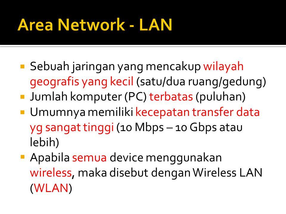  Sebuah jaringan yang mencakup wilayah geografis yang kecil (satu/dua ruang/gedung)  Jumlah komputer (PC) terbatas (puluhan)  Umumnya memiliki kece