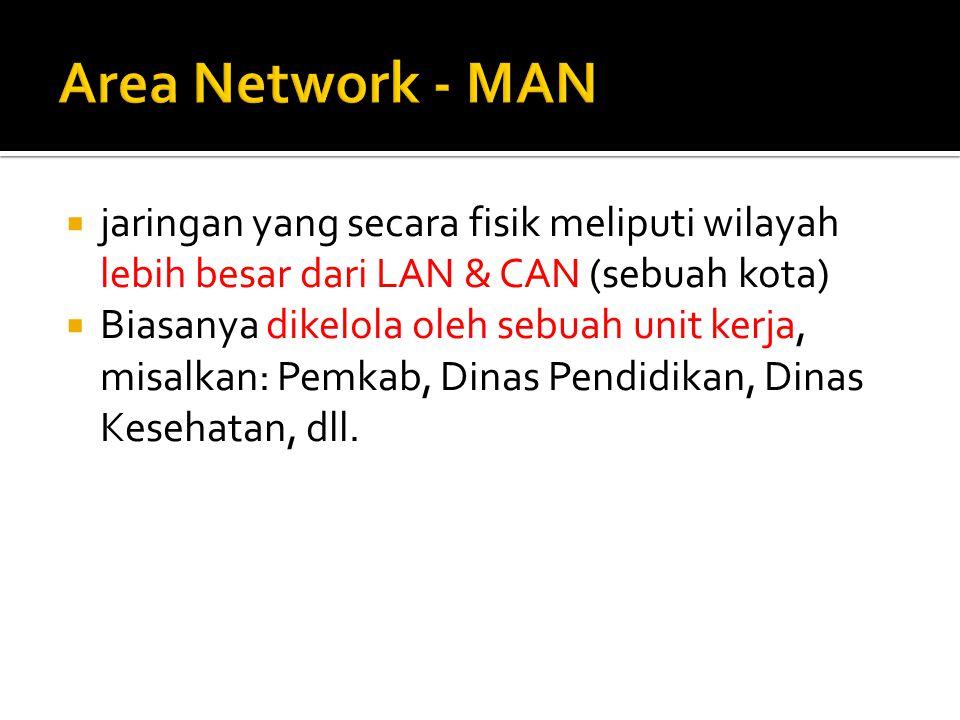  jaringan yang secara fisik meliputi wilayah lebih besar dari LAN & CAN (sebuah kota)  Biasanya dikelola oleh sebuah unit kerja, misalkan: Pemkab, D