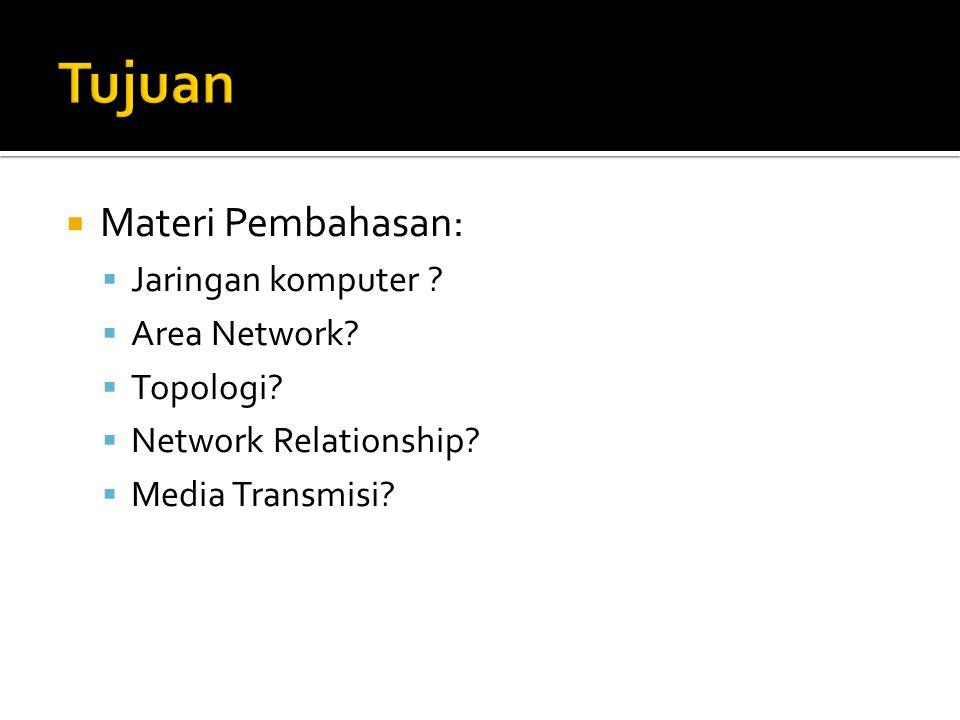  Materi Pembahasan:  Jaringan komputer ?  Area Network?  Topologi?  Network Relationship?  Media Transmisi?