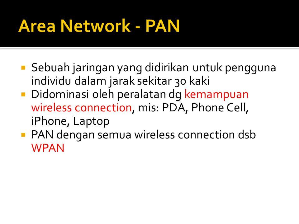  Sebuah jaringan yang didirikan untuk pengguna individu dalam jarak sekitar 30 kaki  Didominasi oleh peralatan dg kemampuan wireless connection, mis