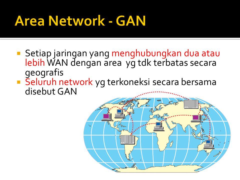 Setiap jaringan yang menghubungkan dua atau lebih WAN dengan area yg tdk terbatas secara geografis  Seluruh network yg terkoneksi secara bersama di