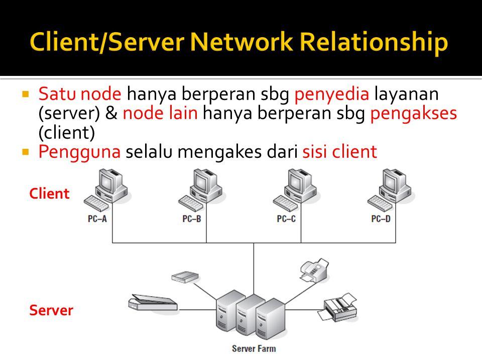  Satu node hanya berperan sbg penyedia layanan (server) & node lain hanya berperan sbg pengakses (client)  Pengguna selalu mengakes dari sisi client