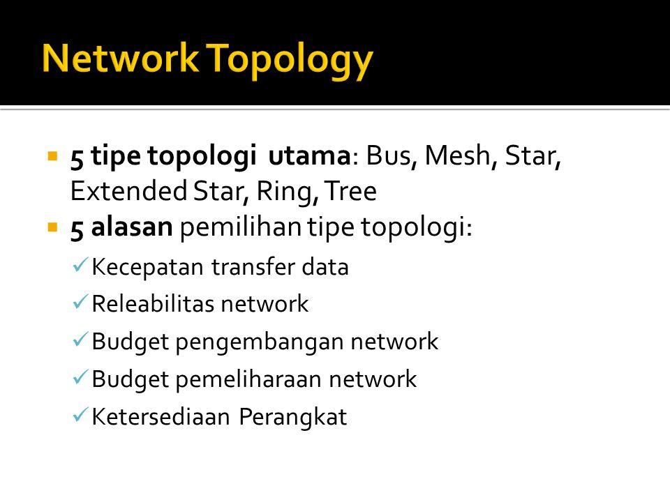  5 tipe topologi utama: Bus, Mesh, Star, Extended Star, Ring, Tree  5 alasan pemilihan tipe topologi: Kecepatan transfer data Releabilitas network B