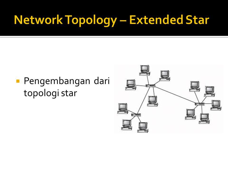  Pengembangan dari topologi star