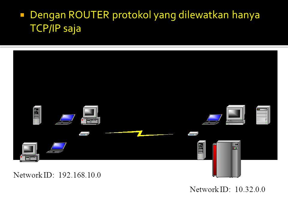  Dengan ROUTER protokol yang dilewatkan hanya TCP/IP saja TCP/IP Network ID: 192.168.10.0 Network ID: 10.32.0.0