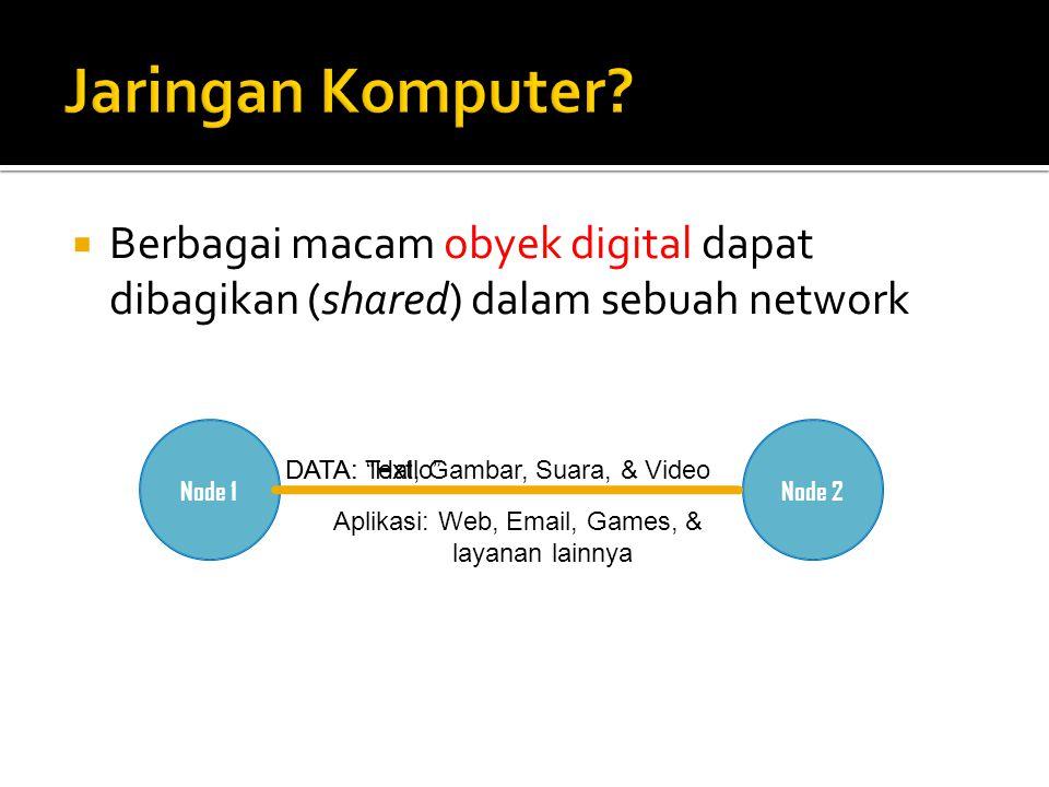 """ Berbagai macam obyek digital dapat dibagikan (shared) dalam sebuah network Node 1Node 2 DATA: """"Hallo"""" Aplikasi: Web, Email, Games, & layanan lainnya"""