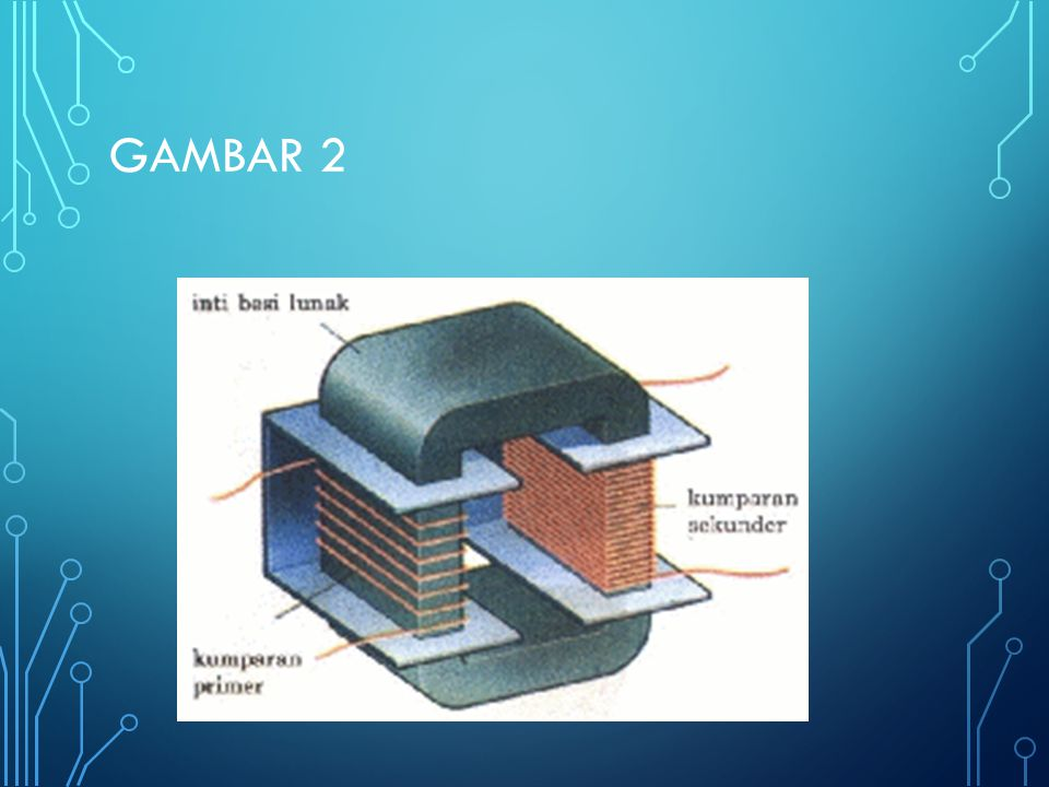GAMBAR 3