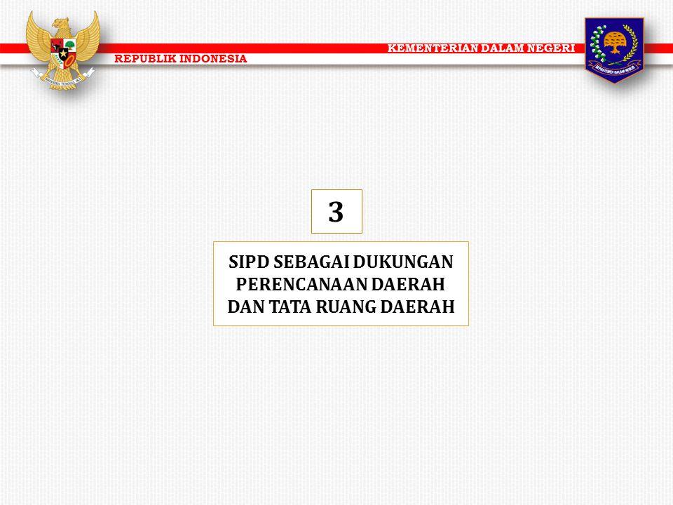 KEMENTERIAN DALAM NEGERI REPUBLIK INDONESIA SIPD SEBAGAI DUKUNGAN PERENCANAAN DAERAH DAN TATA RUANG DAERAH 3