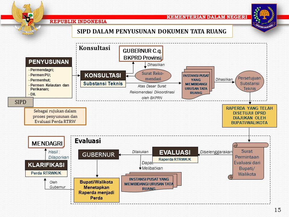 KEMENTERIAN DALAM NEGERI REPUBLIK INDONESIA 15 RAPERDA YANG TELAH DISETUJUI DPRD DIAJUKAN OLEH BUPATI/WALIKOTA KONSULTASI MENDAGRI Atas Dasar Surat Re