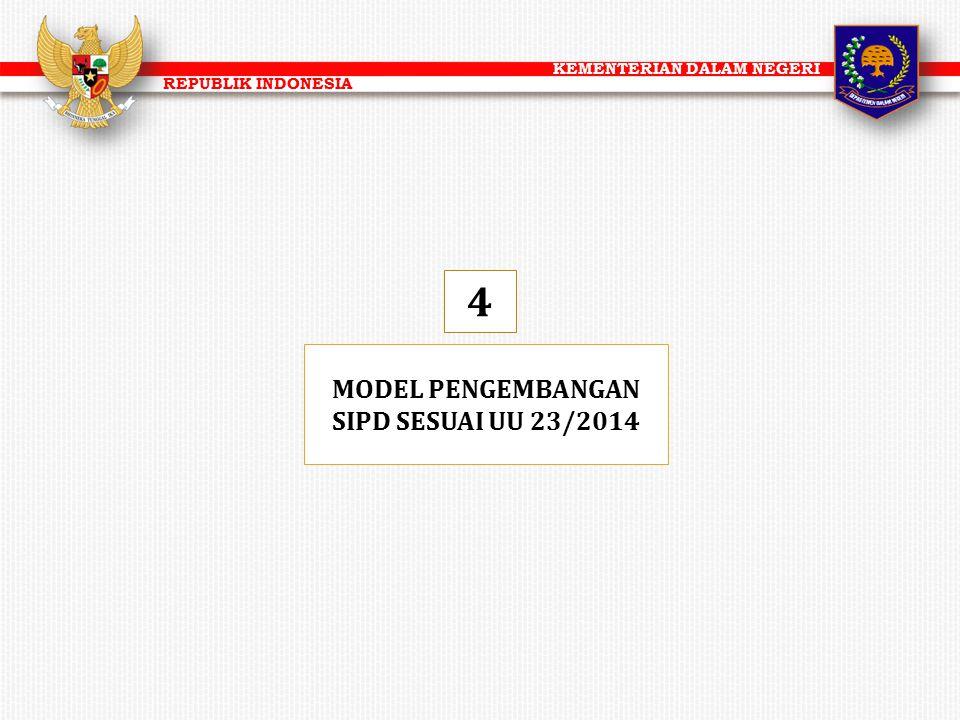 KEMENTERIAN DALAM NEGERI REPUBLIK INDONESIA MODEL PENGEMBANGAN SIPD SESUAI UU 23/2014 4
