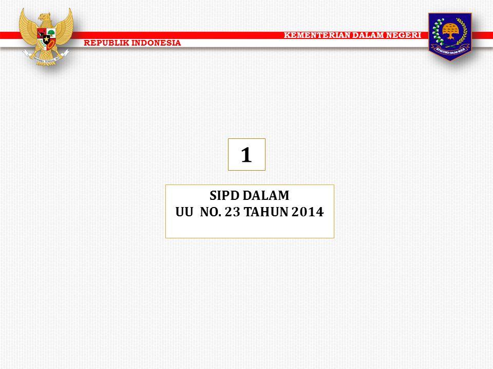 REPUBLIK INDONESIA SIPD DALAM UU NO. 23 TAHUN 2014 1