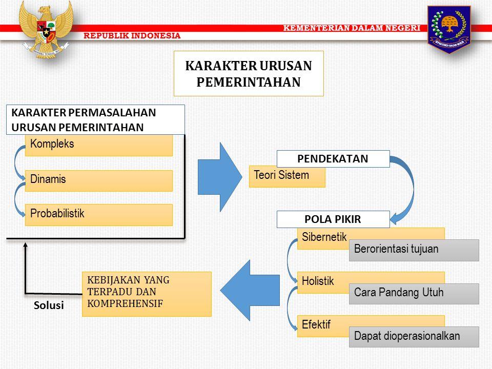 KEMENTERIAN DALAM NEGERI REPUBLIK INDONESIA KARAKTER URUSAN PEMERINTAHAN Kompleks Dinamis Probabilistik KARAKTER PERMASALAHAN URUSAN PEMERINTAHAN Teor
