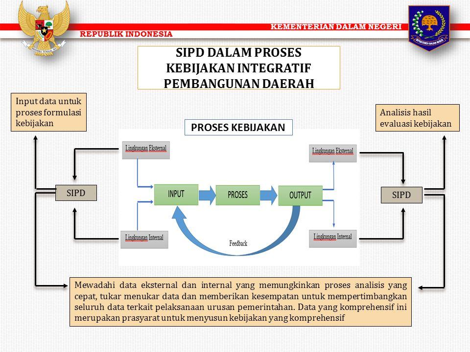 KEMENTERIAN DALAM NEGERI REPUBLIK INDONESIA SIPD DALAM PROSES KEBIJAKAN INTEGRATIF PEMBANGUNAN DAERAH PROSES KEBIJAKAN SIPD Mewadahi data eksternal da