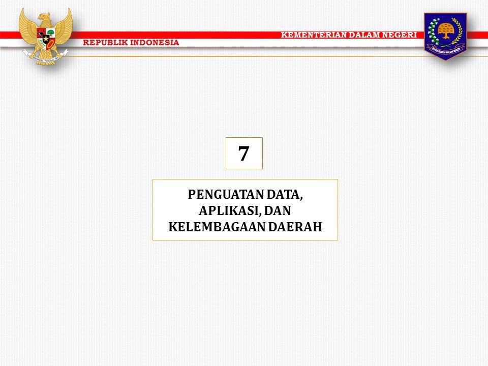 KEMENTERIAN DALAM NEGERI REPUBLIK INDONESIA PENGUATAN DATA, APLIKASI, DAN KELEMBAGAAN DAERAH 7