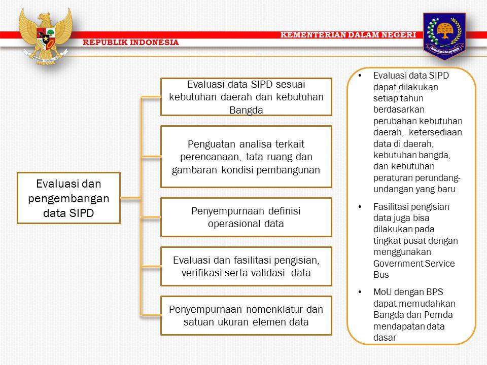 KEMENTERIAN DALAM NEGERI REPUBLIK INDONESIA Evaluasi dan pengembangan data SIPD Penyempurnaan definisi operasional data Penguatan analisa terkait pere