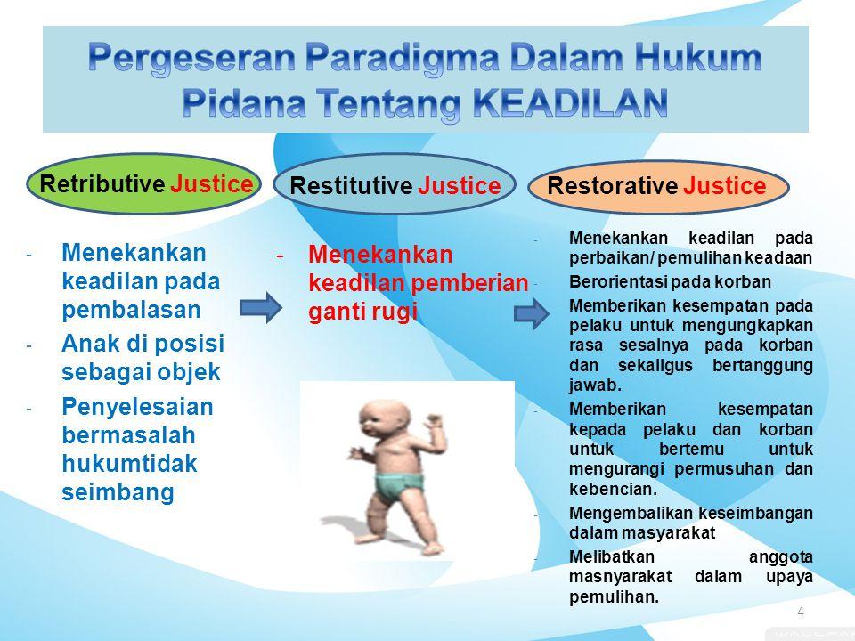 UU No. 11 tahun 2012 tentang SPPA tentang tata cara dan tahapan proses diversi. Psl. 5, Psl. 14, Psl. 29, Psl. 42 dan Psl. 52 ayat (2) - ayat (6) UU N