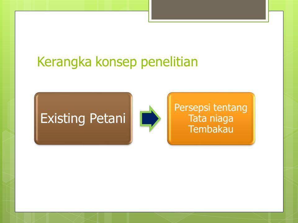 Kerangka konsep penelitian Existing Petani Persepsi tentang Tata niaga Tembakau