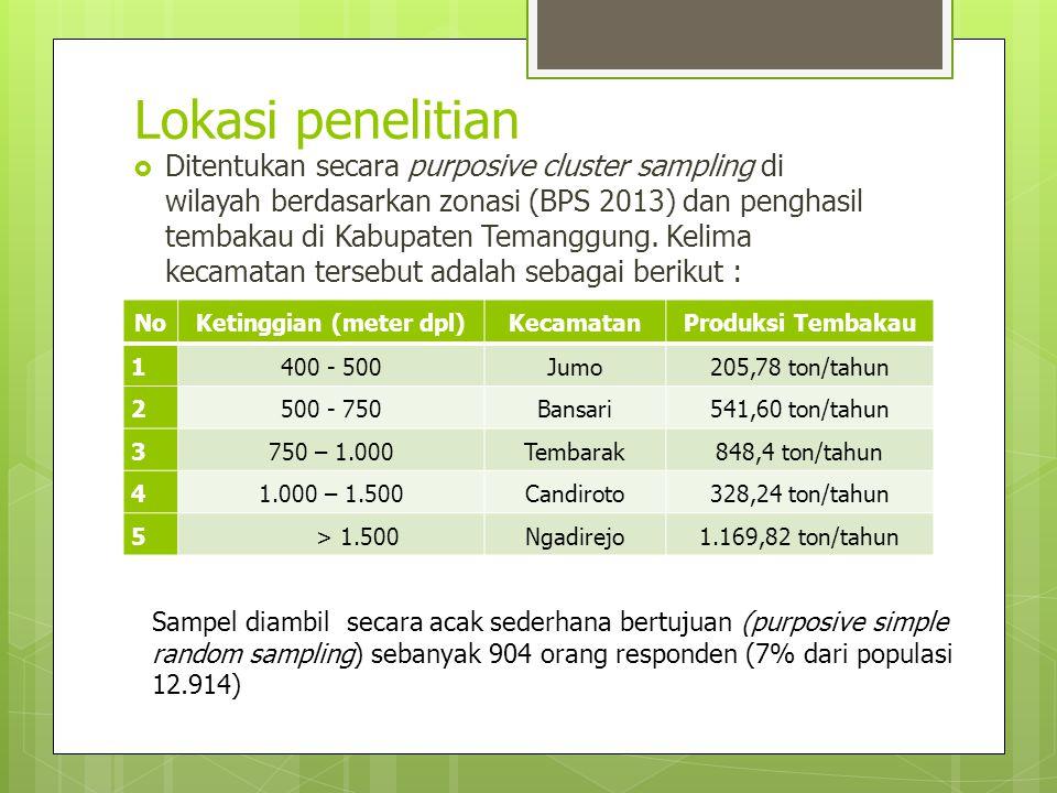 Lokasi penelitian  Ditentukan secara purposive cluster sampling di wilayah berdasarkan zonasi (BPS 2013) dan penghasil tembakau di Kabupaten Temanggu