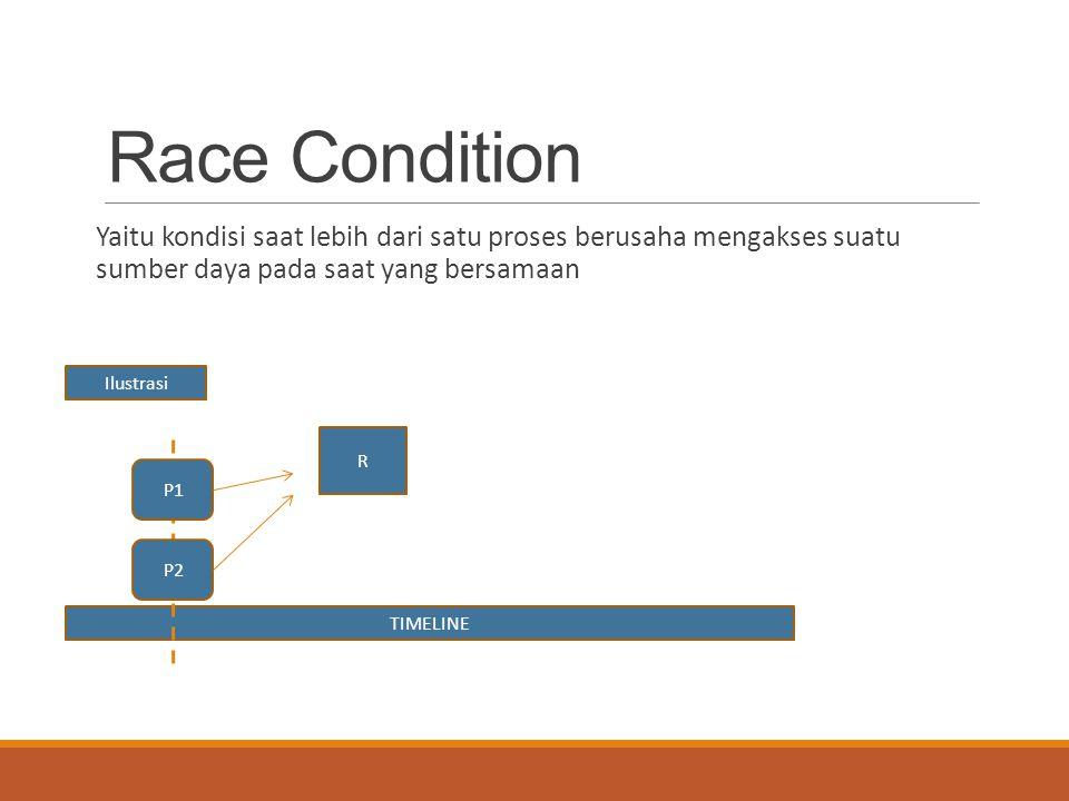 Race Condition Yaitu kondisi saat lebih dari satu proses berusaha mengakses suatu sumber daya pada saat yang bersamaan TIMELINE Ilustrasi P2 P1 R