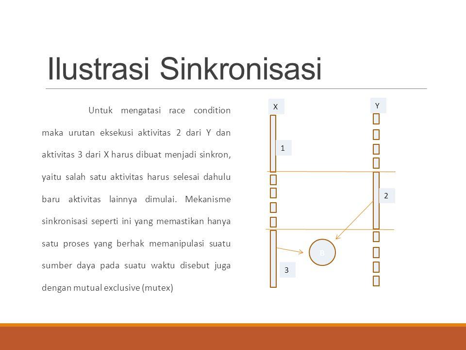 Ilustrasi Sinkronisasi Untuk mengatasi race condition maka urutan eksekusi aktivitas 2 dari Y dan aktivitas 3 dari X harus dibuat menjadi sinkron, yai