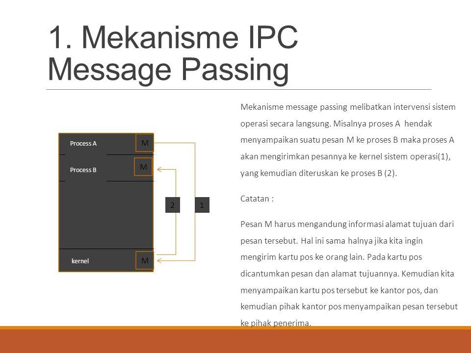 1. Mekanisme IPC Message Passing Mekanisme message passing melibatkan intervensi sistem operasi secara langsung. Misalnya proses A hendak menyampaikan