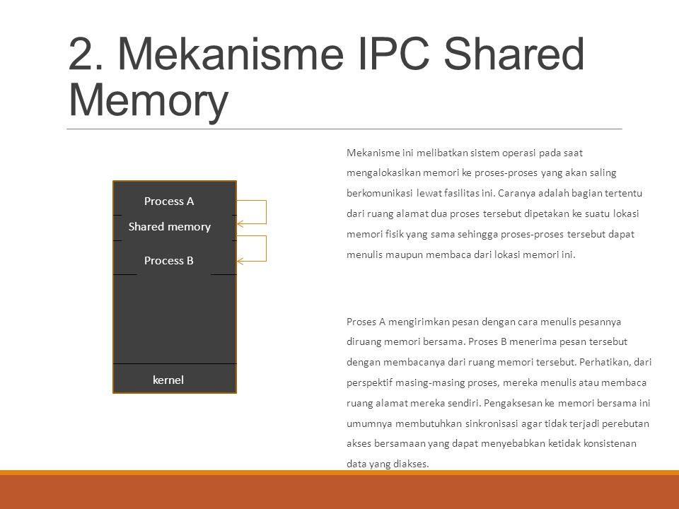 2. Mekanisme IPC Shared Memory Mekanisme ini melibatkan sistem operasi pada saat mengalokasikan memori ke proses-proses yang akan saling berkomunikasi